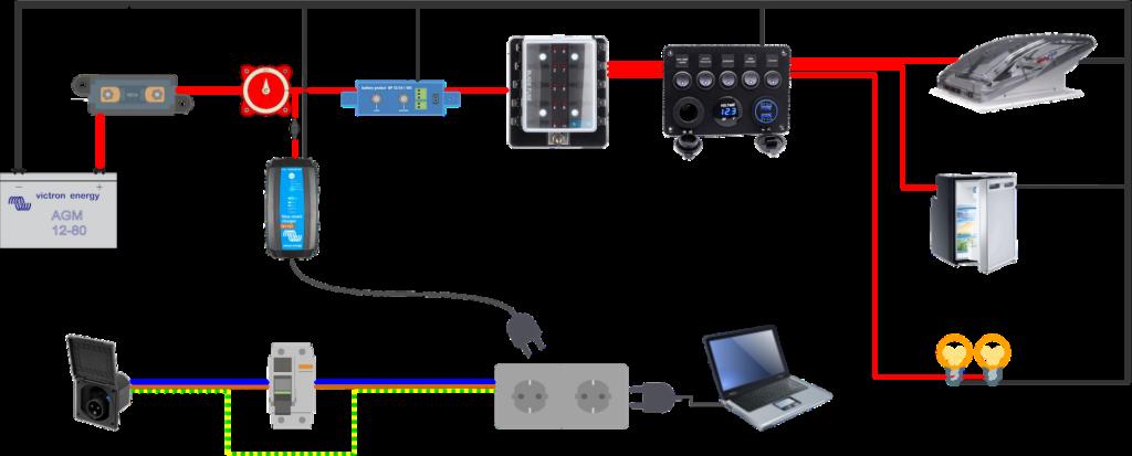 Camper elektra schema basis